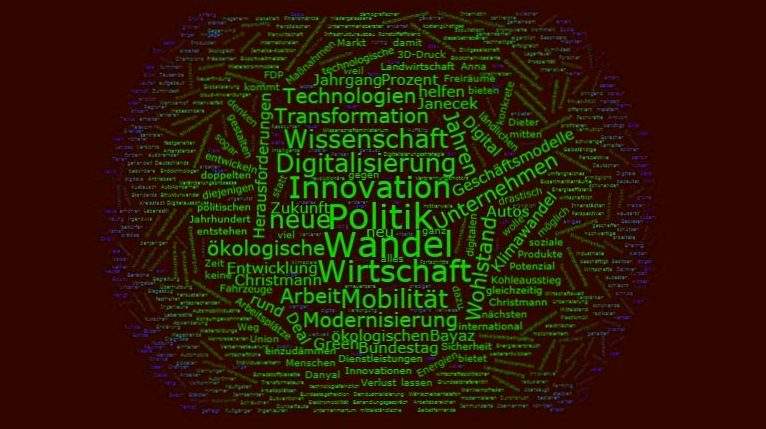 wordcloud Innovationspapier Zuschnitt